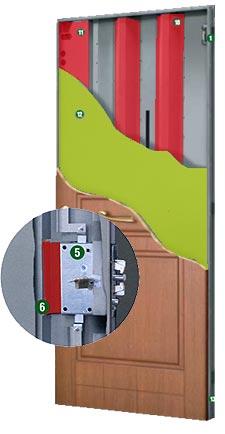 porta blindata Maxima (classe 3)
