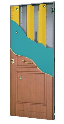 porta blindata Sicura (classe 3)
